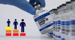 вакцинация на Кипре